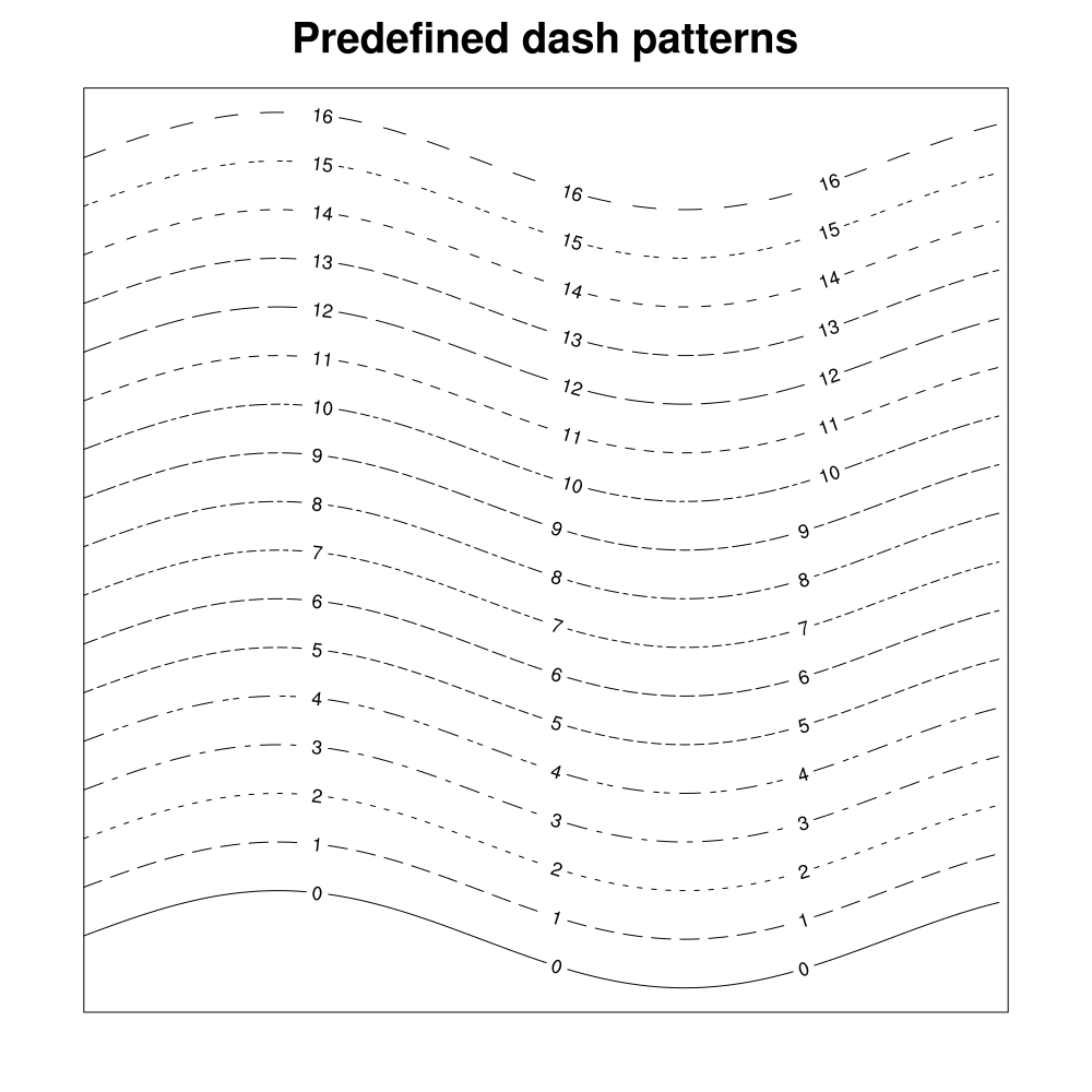 Ncl function documentation meteorology dash pattern table geenschuldenfo Choice Image